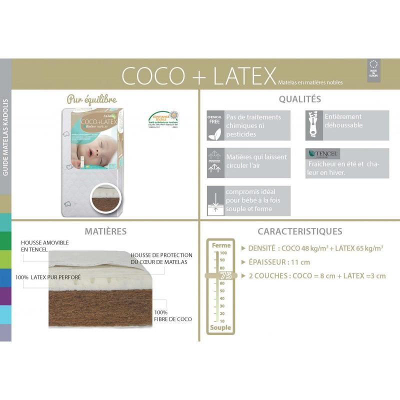 kadolis coco latex