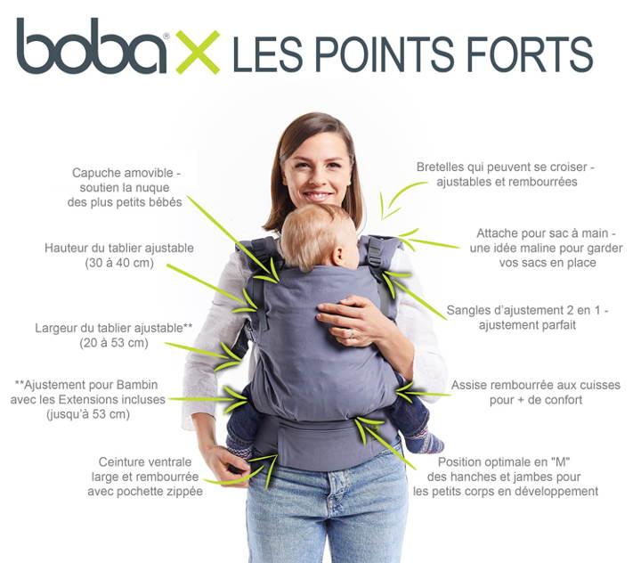 détails du Boba X