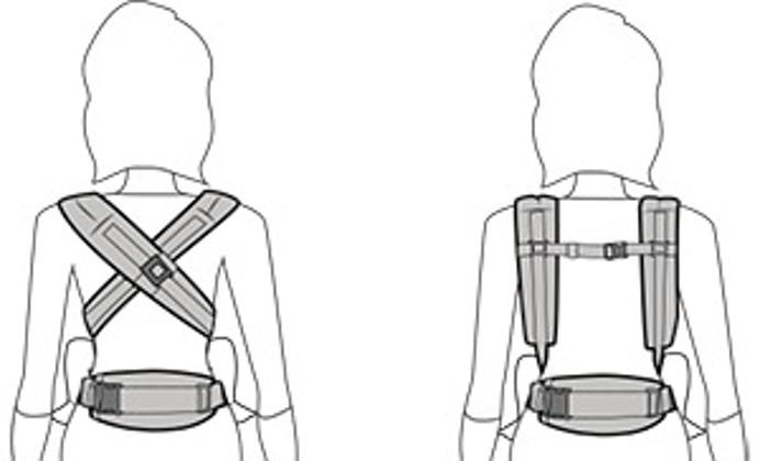 ceinture de l'Adapt avec maintien lombaire à l'arrière