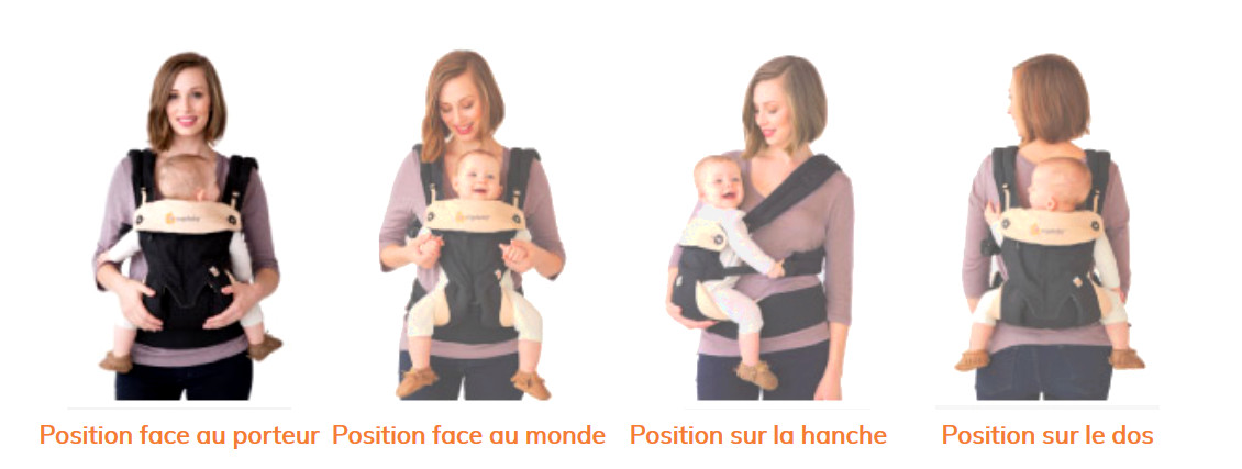 position face au monde 360 Cool air ergobaby