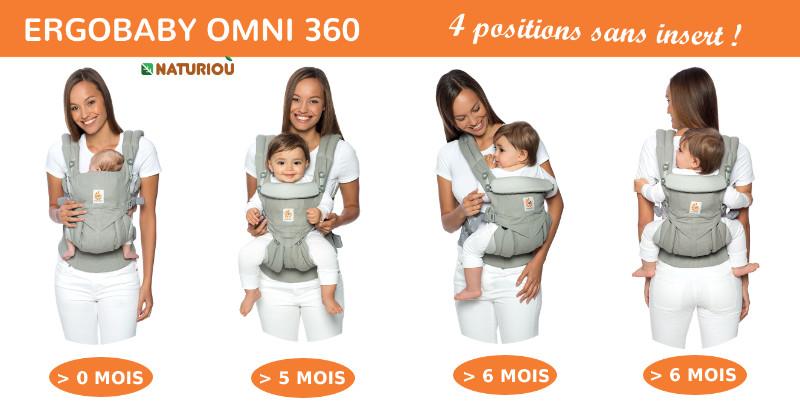 Ergobaby Omni 360, 4 positions de portages