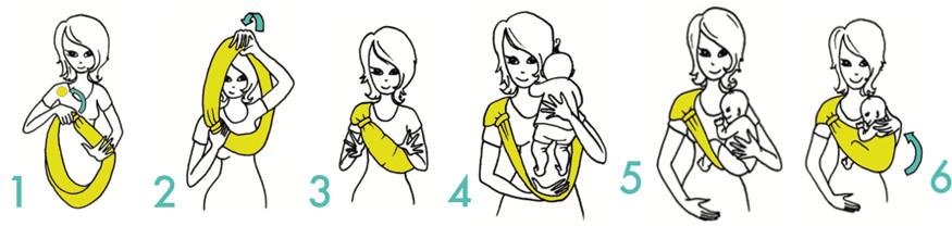 Aquabulle Néobulle porte-bébé d'eau