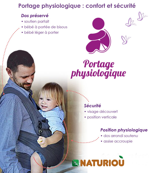 4d994b439cba Néobulle Evolu Bulle Anthracite - Porte-bébé Meï-taï - Naturiou