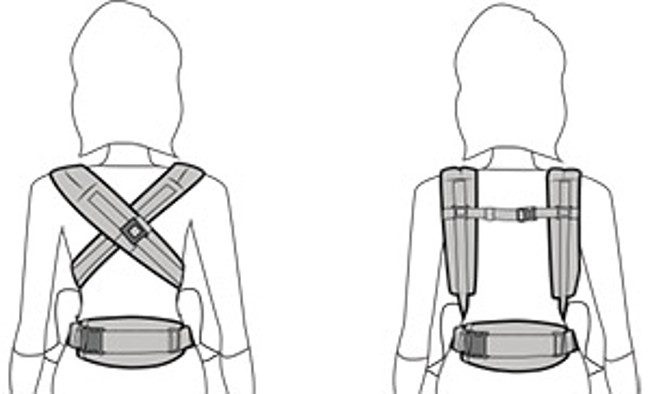 Adapt Ergobaby: differentes positions de portage