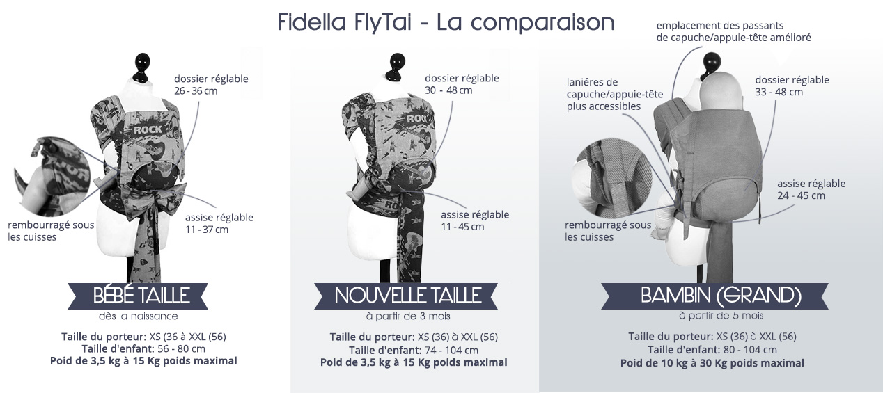 comparaison taille baby new size bambin fly taï fidella