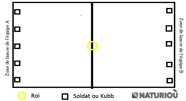 Terrain du jeu en bois Kubb (Naturioù))